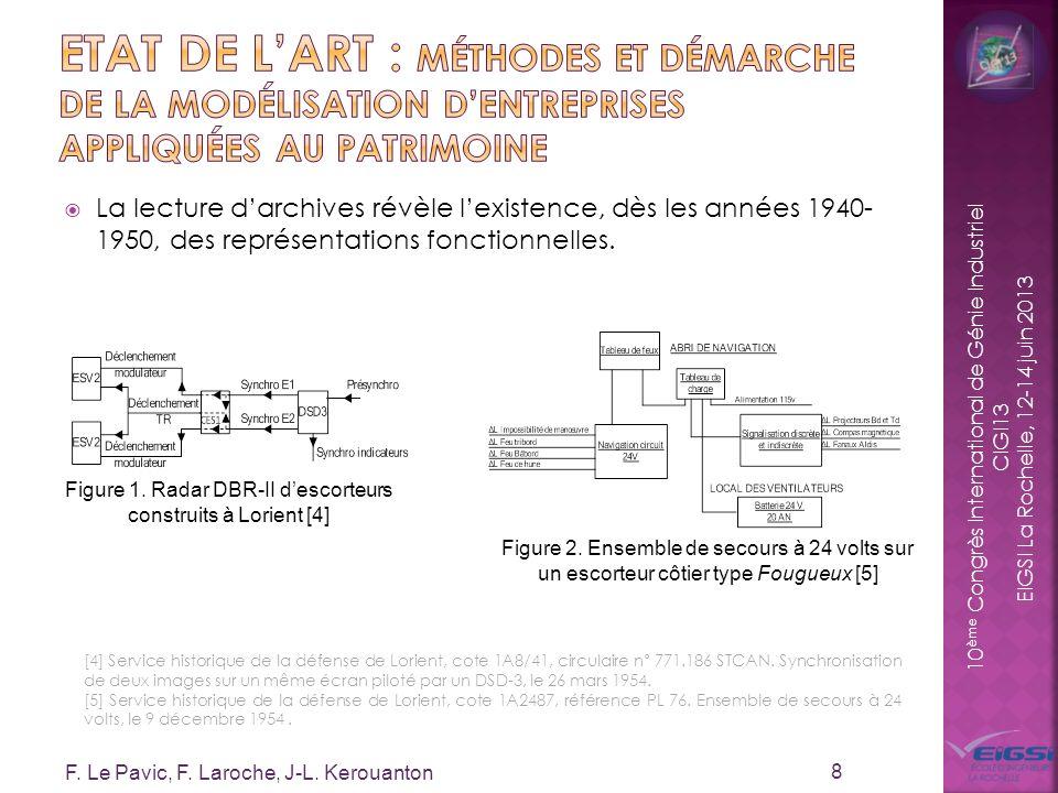 Figure 1. Radar DBR-II d'escorteurs construits à Lorient [4]